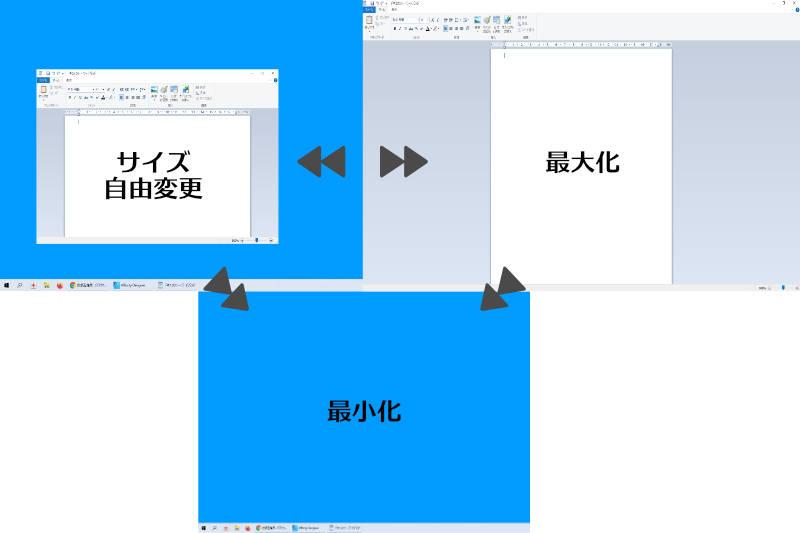 PCのウインドウサイズ3パターン